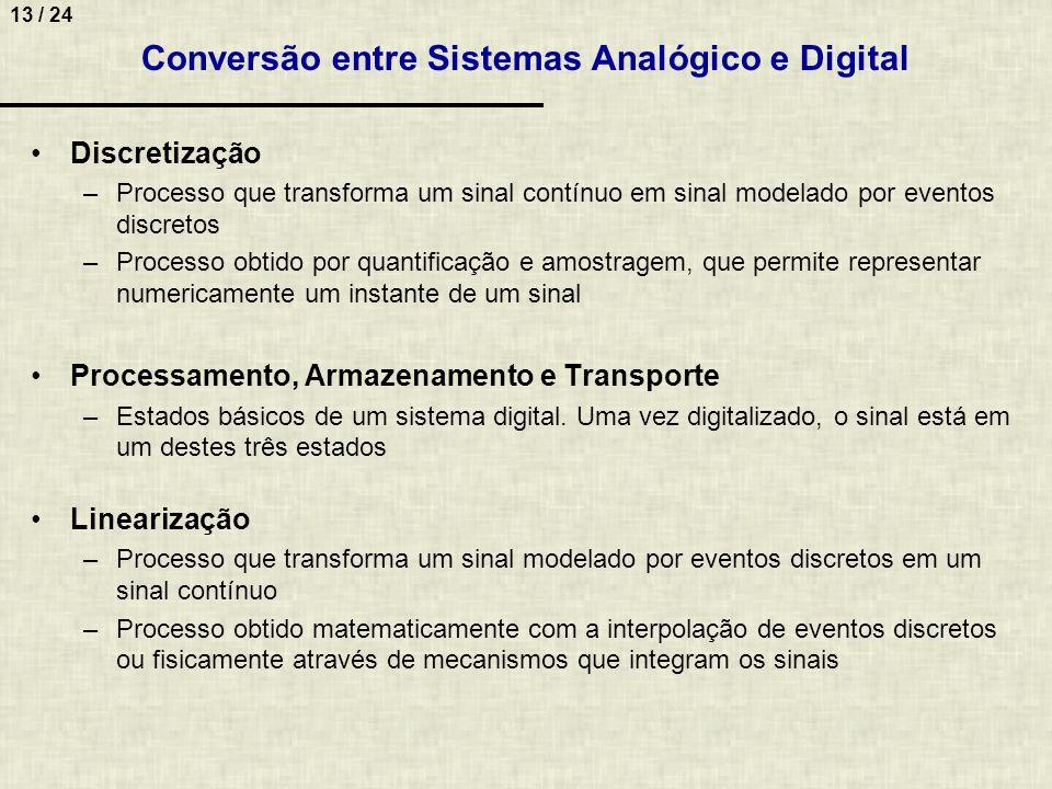 13 / 24 Conversão entre Sistemas Analógico e Digital Discretização –Processo que transforma um sinal contínuo em sinal modelado por eventos discretos