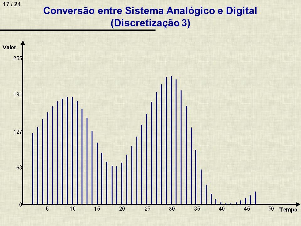 17 / 24 Conversão entre Sistema Analógico e Digital (Discretização 3)