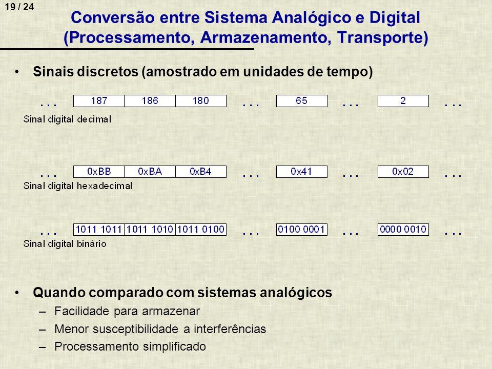 19 / 24 Conversão entre Sistema Analógico e Digital (Processamento, Armazenamento, Transporte) Sinais discretos (amostrado em unidades de tempo) Quand
