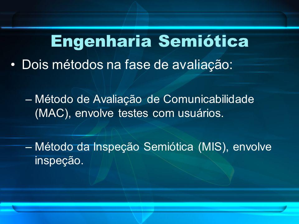 Engenharia Semiótica Dois métodos na fase de avaliação: –Método de Avaliação de Comunicabilidade (MAC), envolve testes com usuários. –Método da Inspeç