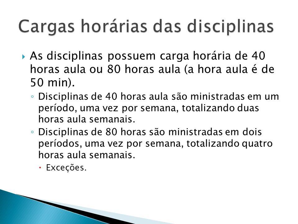 As disciplinas possuem carga horária de 40 horas aula ou 80 horas aula (a hora aula é de 50 min). Disciplinas de 40 horas aula são ministradas em um p