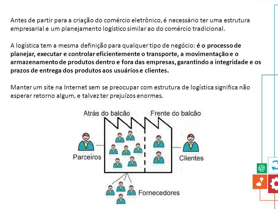 Antes de partir para a criação do comércio eletrônico, é necessário ter uma estrutura empresarial e um planejamento logístico similar ao do comércio t