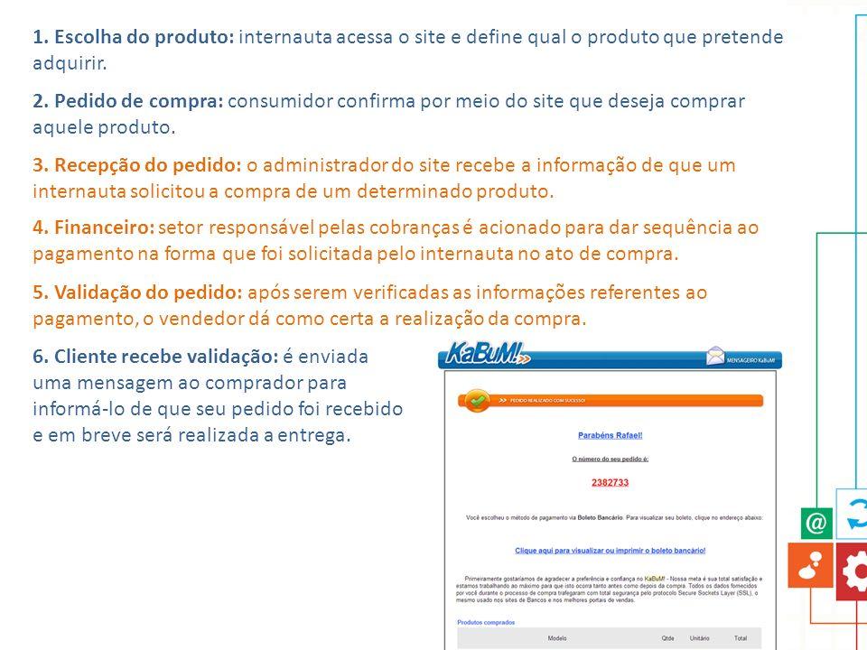1. Escolha do produto: internauta acessa o site e define qual o produto que pretende adquirir. 2. Pedido de compra: consumidor confirma por meio do si