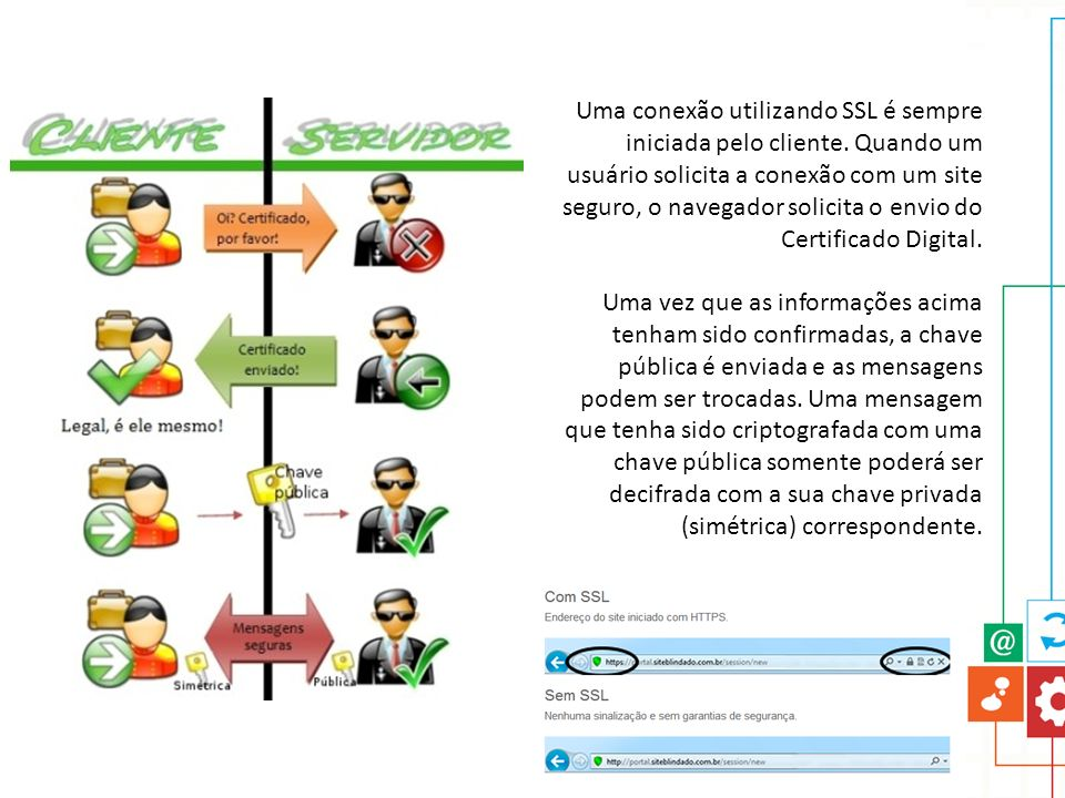 Uma conexão utilizando SSL é sempre iniciada pelo cliente. Quando um usuário solicita a conexão com um site seguro, o navegador solicita o envio do Ce