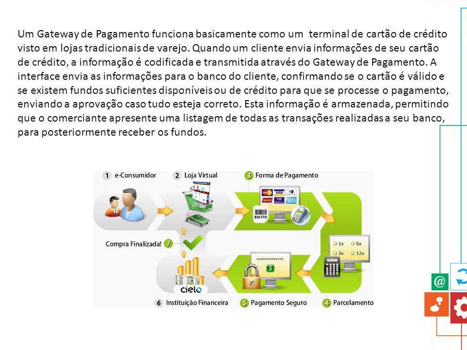 Um Gateway de Pagamento funciona basicamente como um terminal de cartão de crédito visto em lojas tradicionais de varejo. Quando um cliente envia info