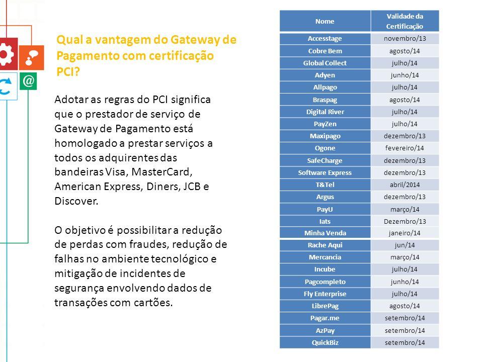 Adotar as regras do PCI significa que o prestador de serviço de Gateway de Pagamento está homologado a prestar serviços a todos os adquirentes das ban