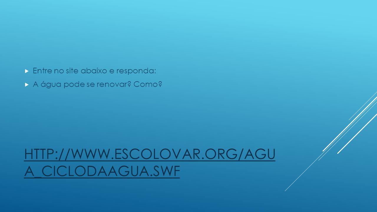 HTTP://WWW.ESCOLOVAR.ORG/AGU A_CICLODAAGUA.SWF Entre no site abaixo e responda: A água pode se renovar? Como?