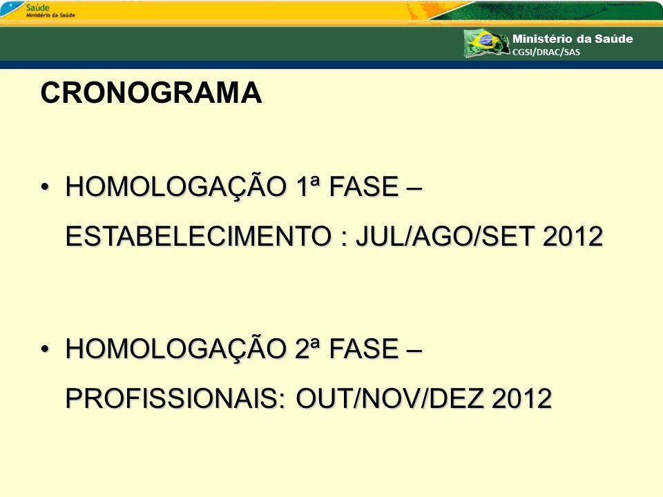 CRONOGRAMA HOMOLOGAÇÃO 1ª FASE – ESTABELECIMENTO : JUL/AGO/SET 2012HOMOLOGAÇÃO 1ª FASE – ESTABELECIMENTO : JUL/AGO/SET 2012 HOMOLOGAÇÃO 2ª FASE – PROF