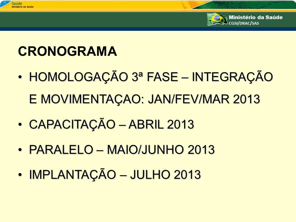 CRONOGRAMA HOMOLOGAÇÃO 3ª FASE – INTEGRAÇÃO E MOVIMENTAÇAO: JAN/FEV/MAR 2013HOMOLOGAÇÃO 3ª FASE – INTEGRAÇÃO E MOVIMENTAÇAO: JAN/FEV/MAR 2013 CAPACITA