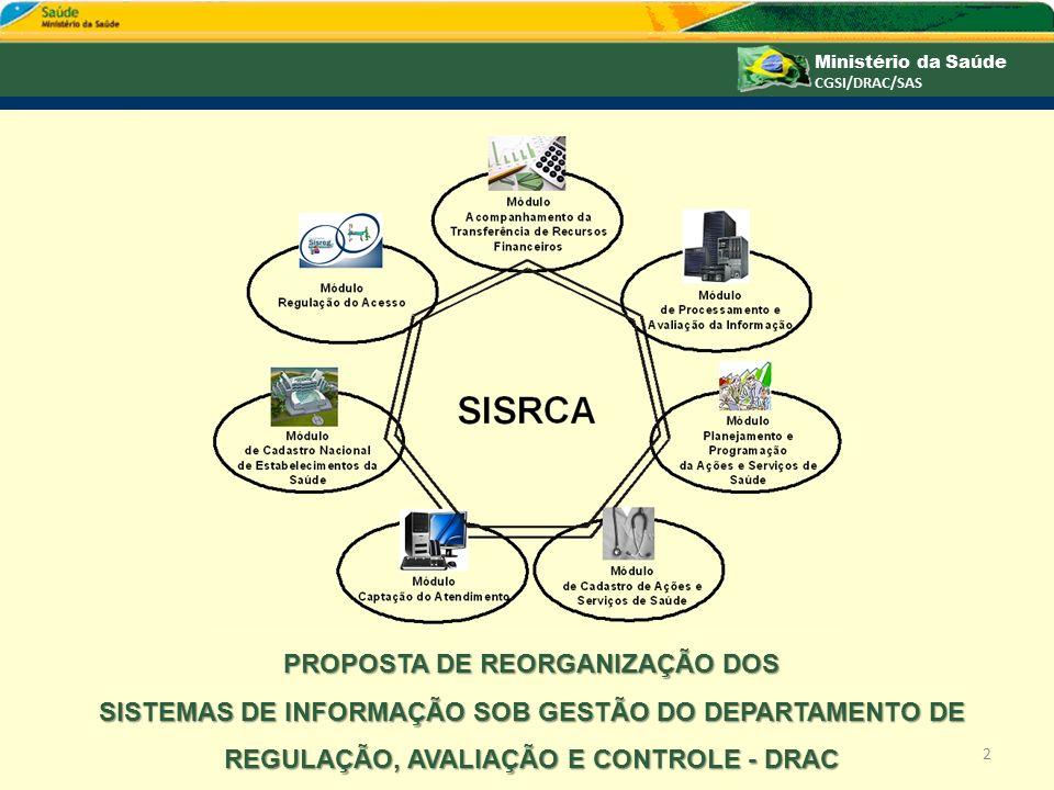 PROPOSTA DE REORGANIZAÇÃO DOS SISTEMAS DE INFORMAÇÃO SOB GESTÃO DO DEPARTAMENTO DE REGULAÇÃO, AVALIAÇÃO E CONTROLE - DRAC 2