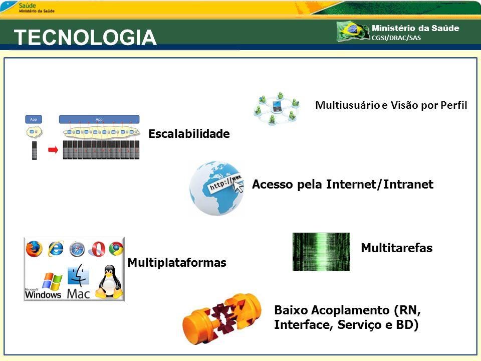 35 Multiusuário e Visão por Perfil Acesso pela Internet/Intranet Escalabilidade Multiplataformas Baixo Acoplamento (RN, Interface, Serviço e BD) Multi