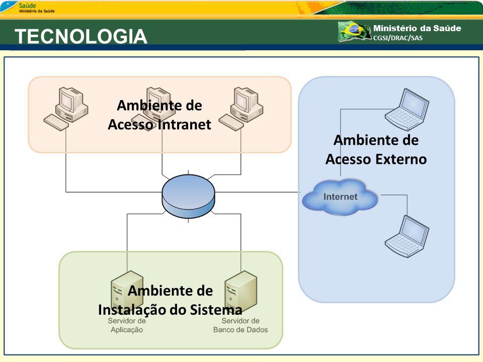 36 Ambiente de Acesso Externo Ambiente de Instalação do Sistema Ambiente de Acesso Intranet TECNOLOGIA