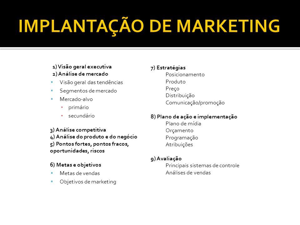 1) Visão geral executiva 2) Análise de mercado Visão geral das tendências Segmentos de mercado Mercado-alvo primário secundário 3) Análise competitiva 4) Análise do produto e do negócio 5) Pontos fortes, pontos fracos, oportunidades, riscos 6) Metas e objetivos Metas de vendas Objetivos de marketing 7) Estratégias Posicionamento Produto Preço Distribuição Comunicação/promoção 8) Plano de ação e implementação Plano de mídia Orçamento Programação Atribuições 9) Avaliação Principais sistemas de controle Análises de vendas