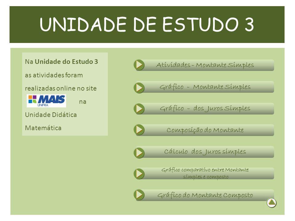 Na Unidade do Estudo 3 as atividades foram realizadas online no site na Unidade Didática Matemática UNIDADE DE ESTUDO 3 Atividades - Montante Simples