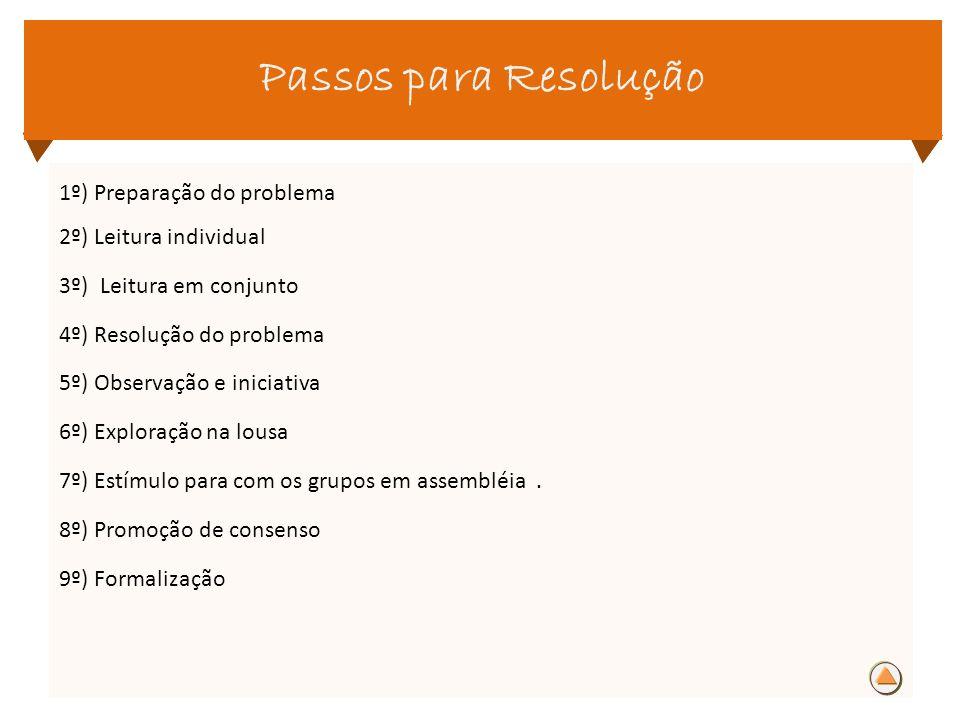 1º) Preparação do problema 2º) Leitura individual 3º) Leitura em conjunto 4º) Resolução do problema 5º) Observação e iniciativa 6º) Exploração na lous