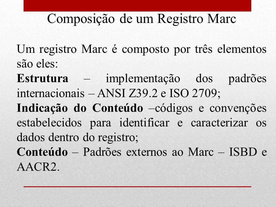 Composição de um Registro Marc Um registro Marc é composto por três elementos são eles: Estrutura – implementação dos padrões internacionais – ANSI Z3