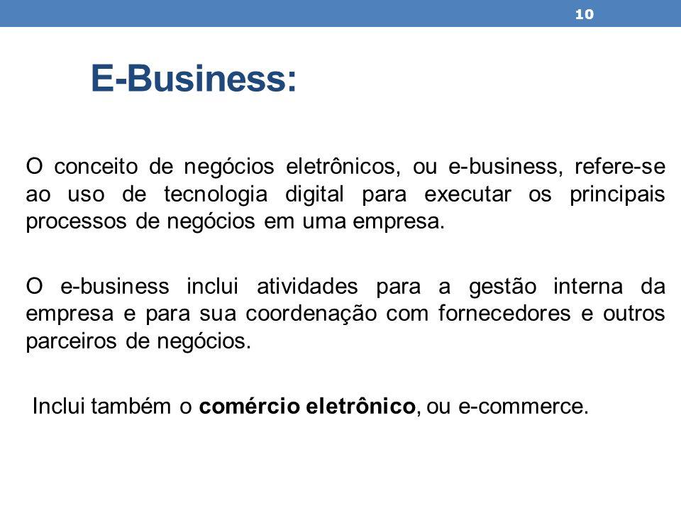 E-Business: O conceito de negócios eletrônicos, ou e-business, refere-se ao uso de tecnologia digital para executar os principais processos de negócio