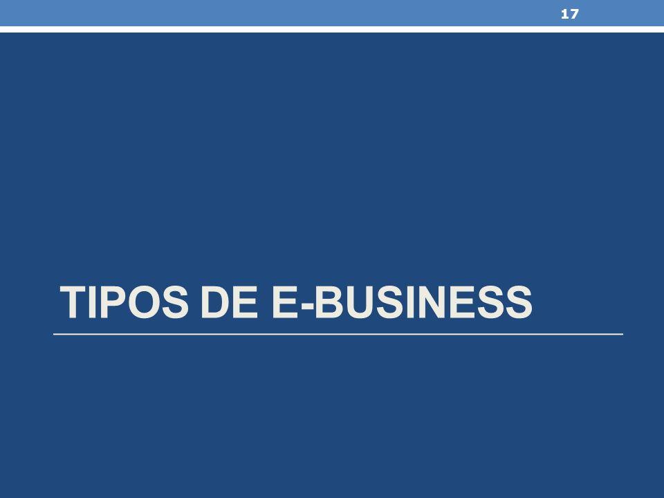 TIPOS DE E-BUSINESS 17