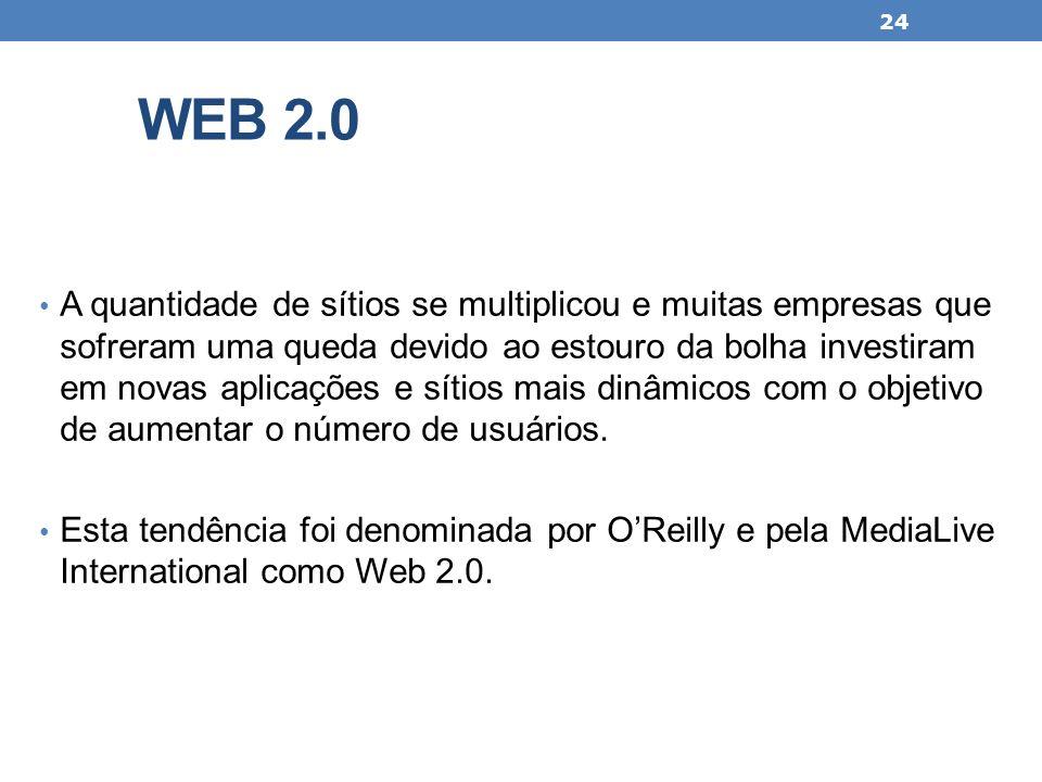 WEB 2.0 A quantidade de sítios se multiplicou e muitas empresas que sofreram uma queda devido ao estouro da bolha investiram em novas aplicações e sít