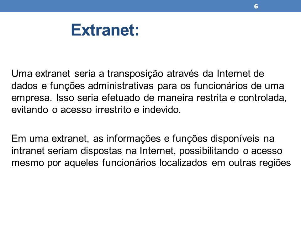 Extranet: Uma extranet seria a transposição através da Internet de dados e funções administrativas para os funcionários de uma empresa. Isso seria efe
