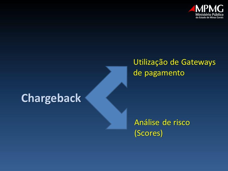 Chargeback Utilização de Gateways de pagamento Análise de risco (Scores)