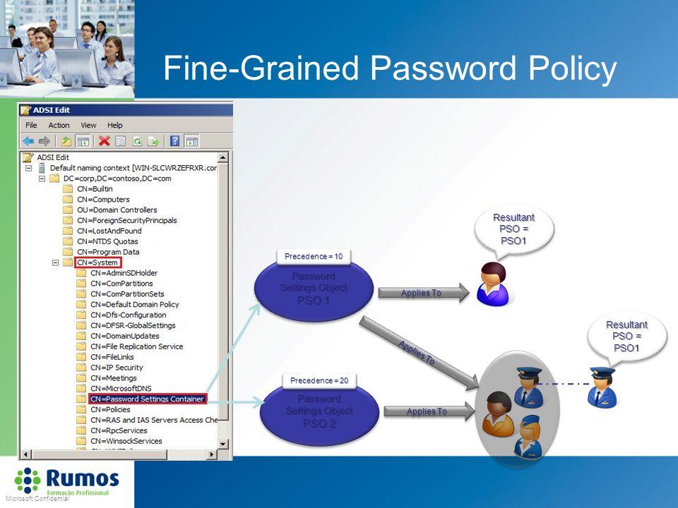 Microsoft Confidential Password Settings Object PSO 1 Password Settings Object PSO 1 Password Settings Object PSO 2 Password Settings Object PSO 2 Pre