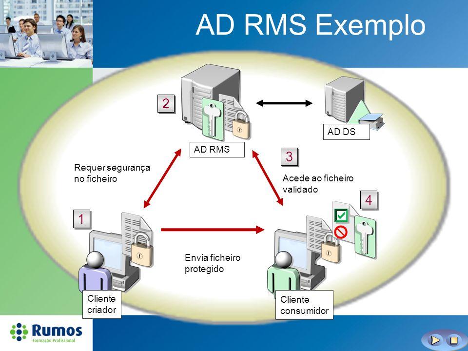 AD RMS Exemplo AD DS AD RMS Acede ao ficheiro validado Requer segurança no ficheiro Envia ficheiro protegido Cliente criador Cliente consumidor 1 1 3