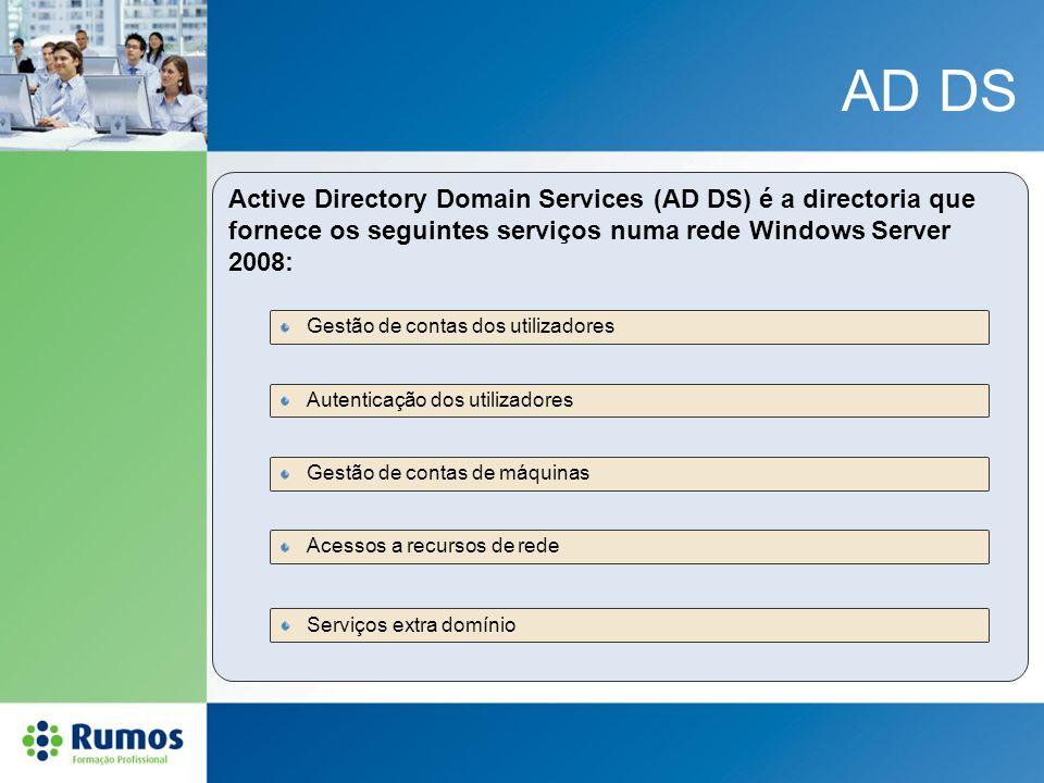 AD DS Active Directory Domain Services (AD DS) é a directoria que fornece os seguintes serviços numa rede Windows Server 2008: Gestão de contas dos ut