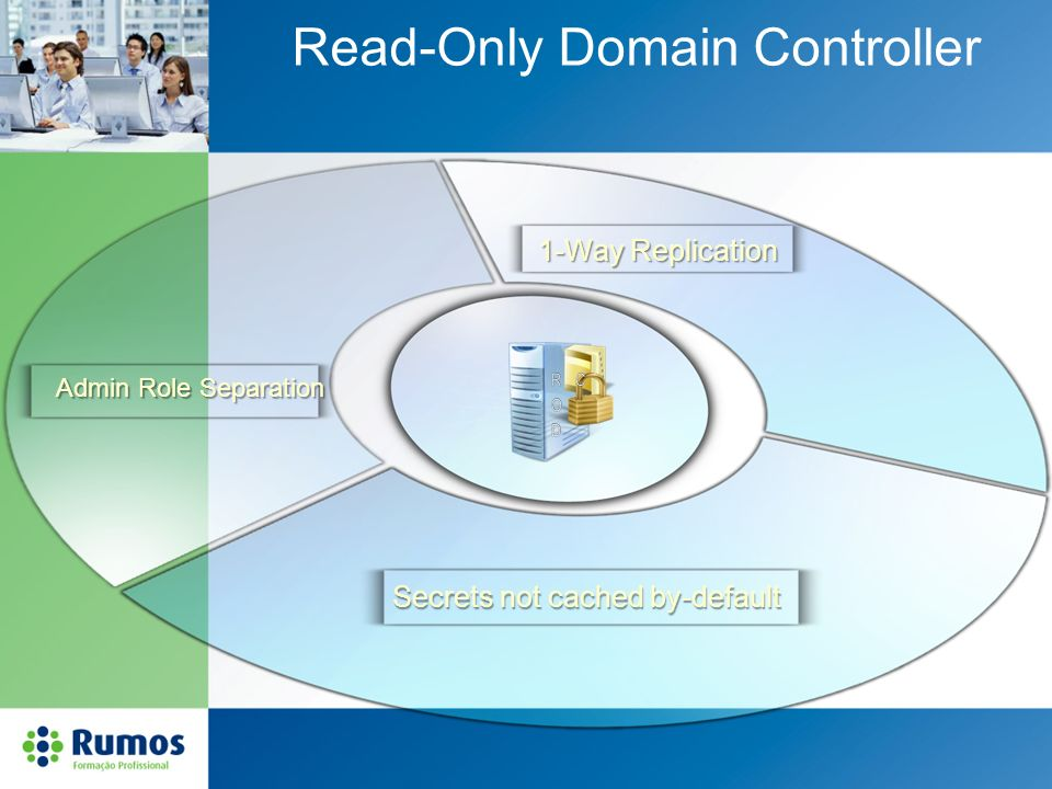 Admin Role Separation Secrets not cached by-default 1-Way Replication Read-Only Domain Controller