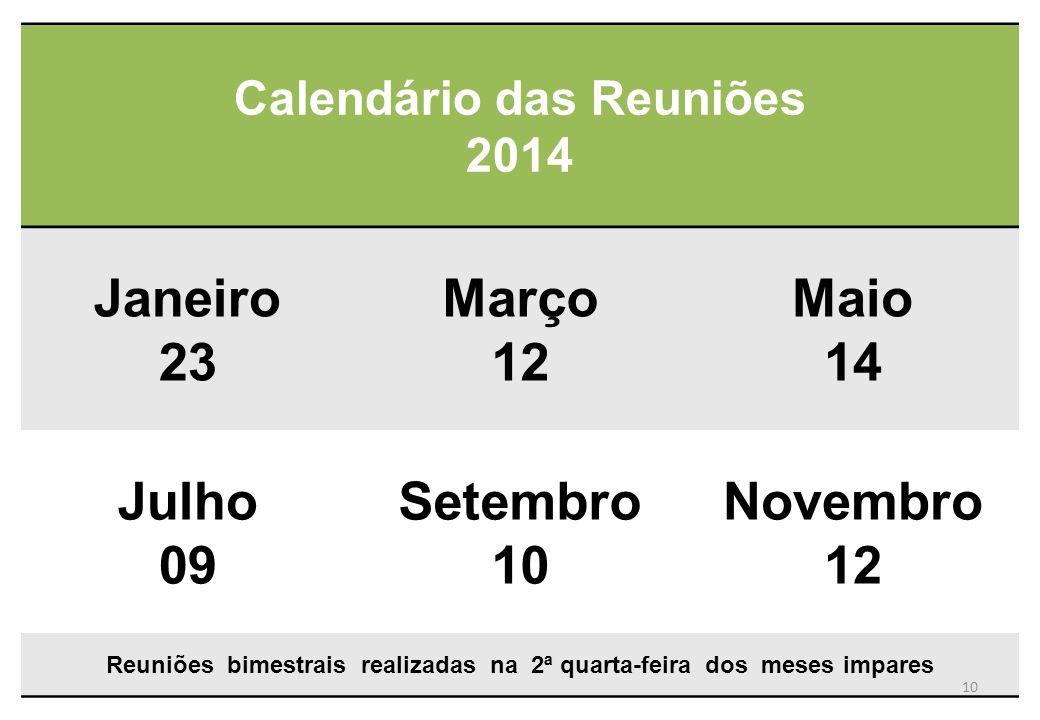 Calendário das Reuniões 2014 Janeiro 23 Março 12 Maio 14 Julho 09 Setembro 10 Novembro 12 Reuniões bimestrais realizadas na 2ª quarta-feira dos meses