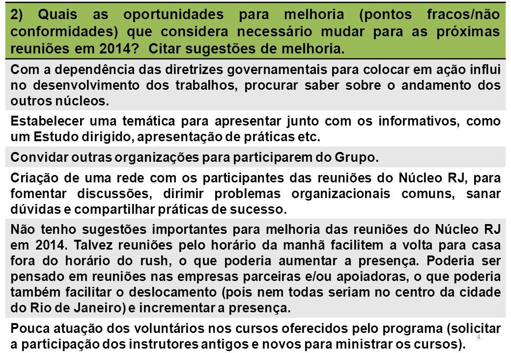 2) Quais as oportunidades para melhoria (pontos fracos/não conformidades) que considera necessário mudar para as próximas reuniões em 2014? Citar suge