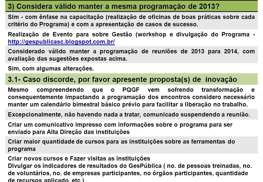 3) Considera válido manter a mesma programação de 2013? Sim - com ênfase na capacitação (realização de oficinas de boas práticas sobre cada critério d