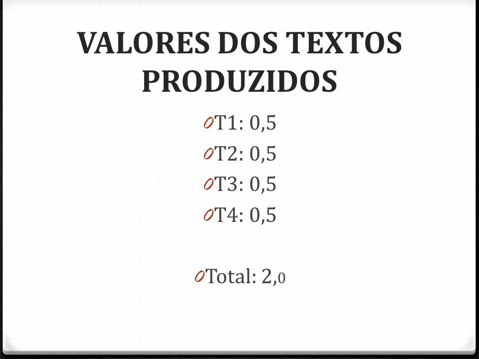 VALORES DOS TEXTOS PRODUZIDOS 0 T1: 0,5 0 T2: 0,5 0 T3: 0,5 0 T4: 0,5 0 Total: 2, 0