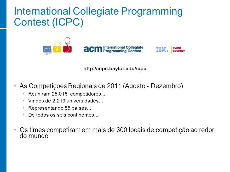 International Collegiate Programming Contest (ICPC) As Competições Regionais de 2011 (Agosto - Dezembro) Reuniram 25,016 competidores... Vindos de 2,2