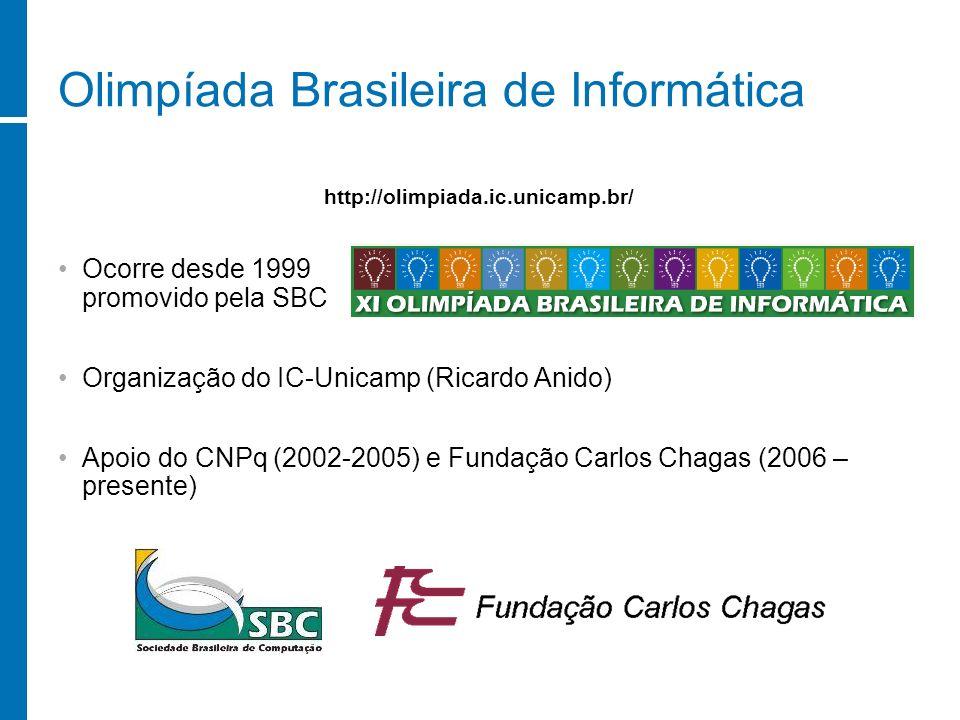 Olimpíada Brasileira de Informática Ocorre desde 1999 promovido pela SBC Organização do IC-Unicamp (Ricardo Anido) Apoio do CNPq (2002-2005) e Fundaçã