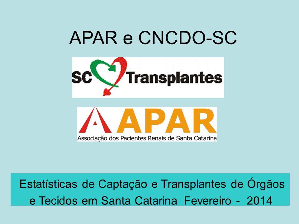 APAR e CNCDO-SC Estatísticas de Captação e Transplantes de Órgãos e Tecidos em Santa Catarina Fevereiro - 2014