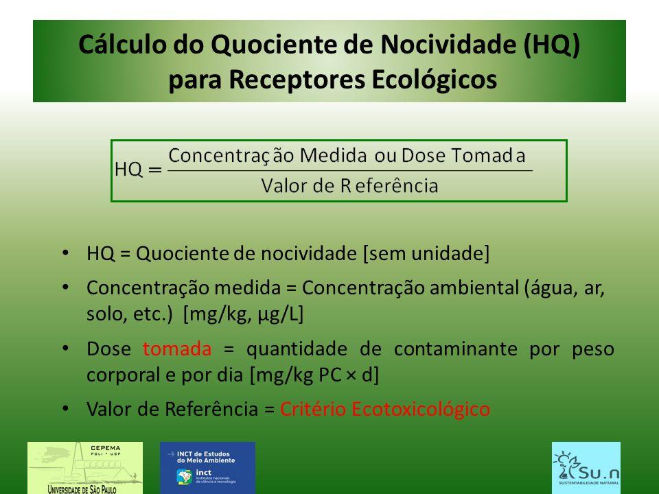 Cálculo do Quociente de Nocividade (HQ) para Receptores Ecológicos HQ = Quociente de nocividade [sem unidade] Concentração medida = Concentração ambie