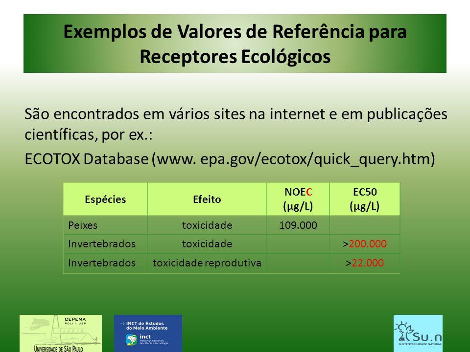 Exemplos de Valores de Referência para Receptores Ecológicos São encontrados em vários sites na internet e em publicações científicas, por ex.: ECOTOX