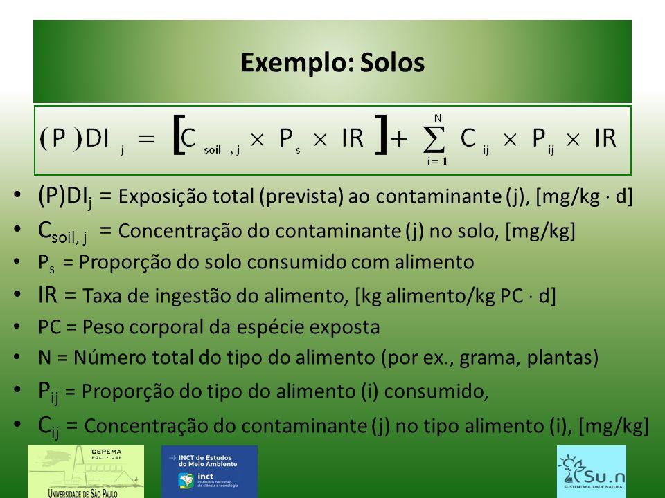 Exemplo: Solos (P)DI j = Exposição total (prevista) ao contaminante (j), [mg/kg d] C soil, j = Concentração do contaminante (j) no solo, [mg/kg] P s =