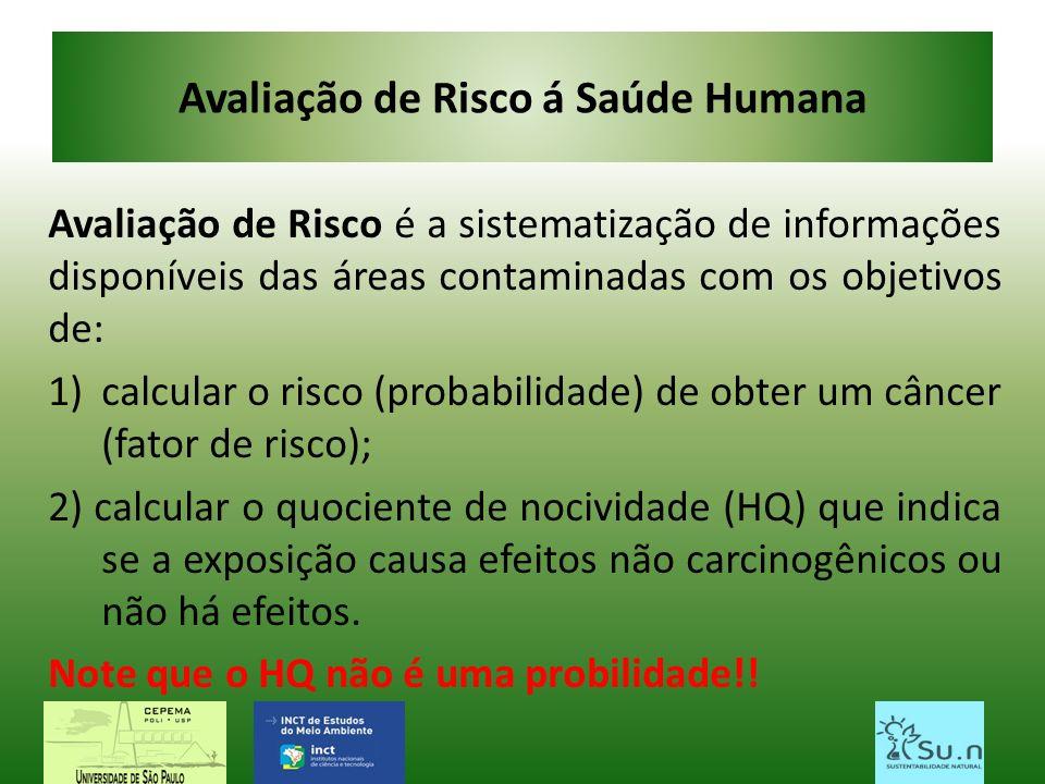 Avaliação de Risco á Saúde Humana Avaliação de Risco é a sistematização de informações disponíveis das áreas contaminadas com os objetivos de: 1)calcu