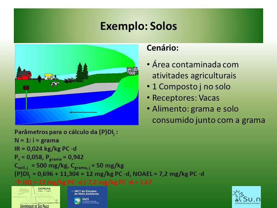 Exemplo: Solos Cenário: Área contaminada com ativitades agriculturais 1 Composto j no solo Receptores: Vacas Alimento: grama e solo consumido junto co