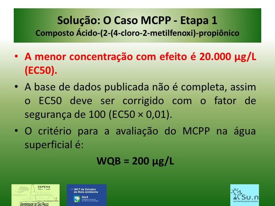 Solução: O Caso MCPP - Etapa 1 Composto Ácido-(2-(4-cloro-2-metilfenoxi)-propiônico A menor concentração com efeito é 20.000 μg/L (EC50). A base de da