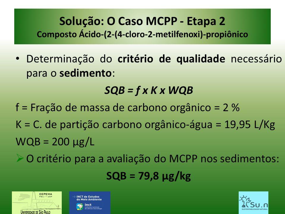 Solução: O Caso MCPP - Etapa 2 Composto Ácido-(2-(4-cloro-2-metilfenoxi)-propiônico Determinação do critério de qualidade necessário para o sedimento: