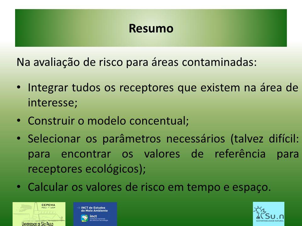 Resumo Na avaliação de risco para áreas contaminadas: Integrar tudos os receptores que existem na área de interesse; Construir o modelo concentual; Se