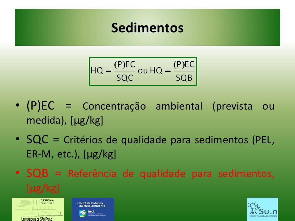 Sedimentos (P)EC = Concentração ambiental (prevista ou medida), [µg/kg] SQC = Critérios de qualidade para sedimentos (PEL, ER-M, etc.), [µg/kg] SQB =