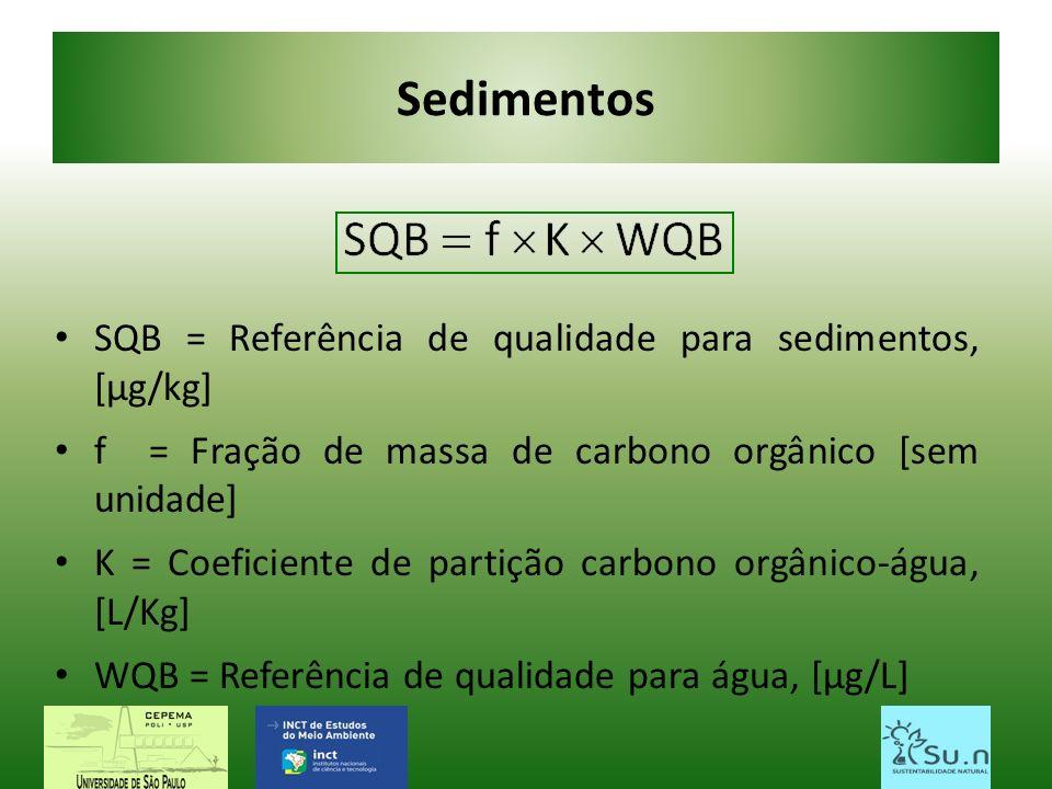 Sedimentos SQB = Referência de qualidade para sedimentos, [µg/kg] f = Fração de massa de carbono orgânico [sem unidade] K = Coeficiente de partição ca