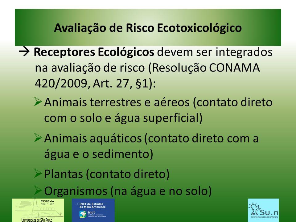 Avaliação de Risco Ecotoxicológico Receptores Ecológicos devem ser integrados na avaliação de risco (Resolução CONAMA 420/2009, Art. 27, §1): Animais