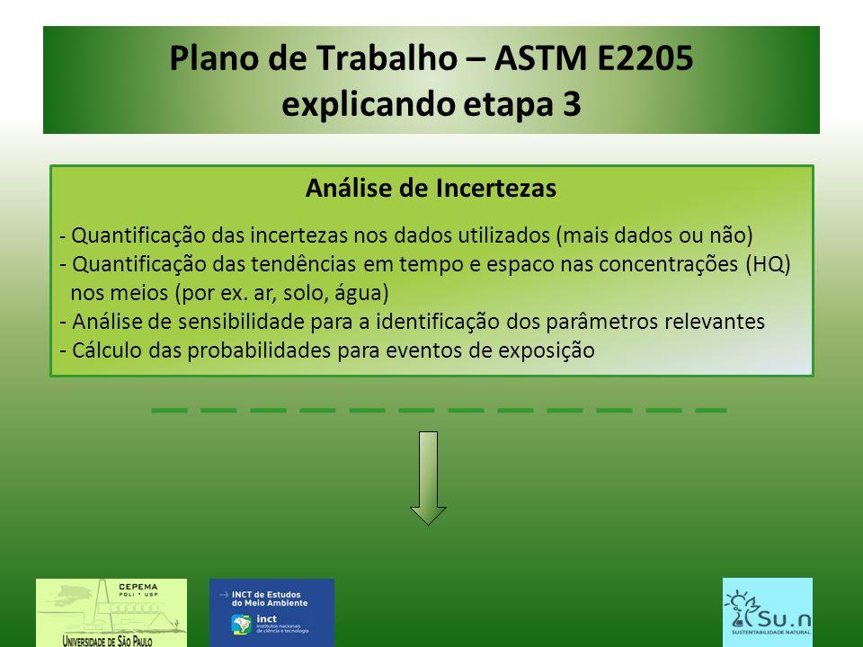 Plano de Trabalho – ASTM E2205 explicando etapa 3 Análise de Incertezas - Quantificação das incertezas nos dados utilizados (mais dados ou não) - Quan