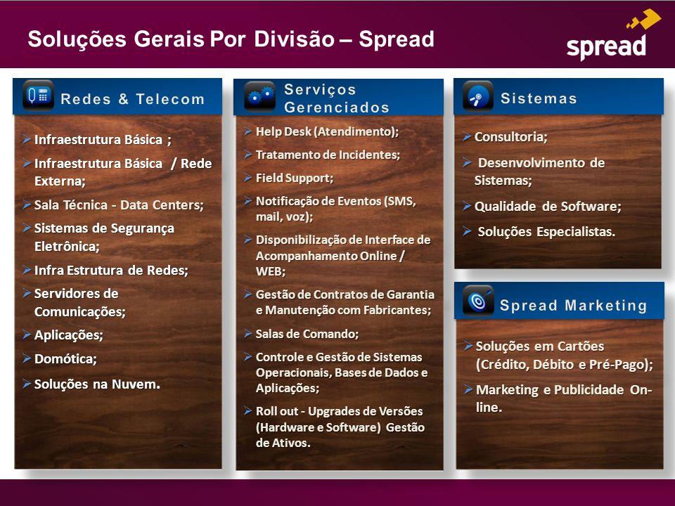 Soluções Gerais Por Divisão – Spread Help Desk (Atendimento); Help Desk (Atendimento); Tratamento de Incidentes; Tratamento de Incidentes; Field Suppo