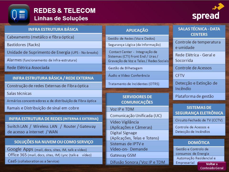 REDES & TELECOM Voltar a Conteúdo Geral Voltar a Conteúdo Geral Linhas de Soluções